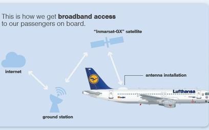 Lufthansa i Austrian mają płatny internet na europejskich trasach