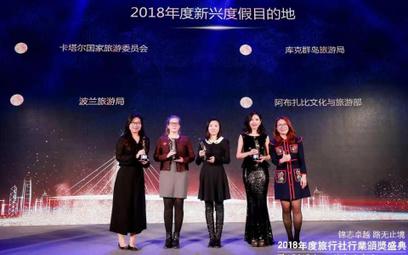 Wręczenie nagród China Travel Agency