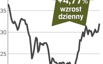 Amica Wronki – spółka, o której się mówi w Warszawie