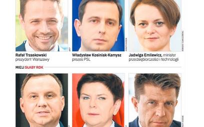 Rok 2018: Wygrani i przegrani w polskiej polityce