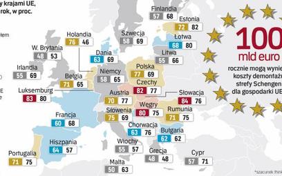 Inne kraje unii są głównym odbiorcą polskiego eksportu