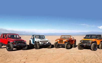 Jeep Easter Safari: Cztery niesamowite koncepcyjne modele Jeppa