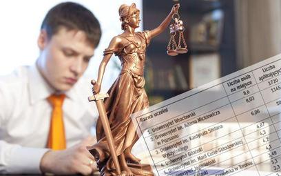 Studia prawnicze nadal bardzo popularne - ilu chętnych na jedno miejsce