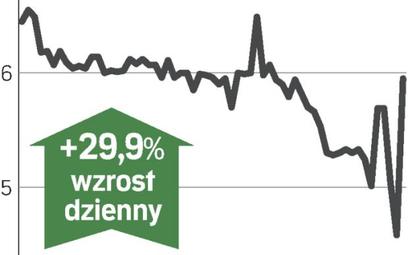 koŚciuszko polskie jadło