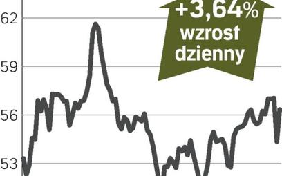 Deutsche Boerse, akcje w górę