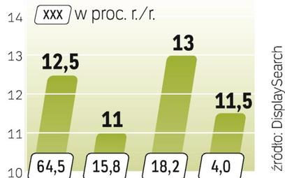 Producenci monitorów obserwują wzrost zamówień. 2009 rok był dla branży bardzo trudny, ale już w sty
