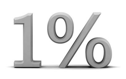 Darowizna 1 proc. PIT - potrzebujących można wspomóc podatkiem