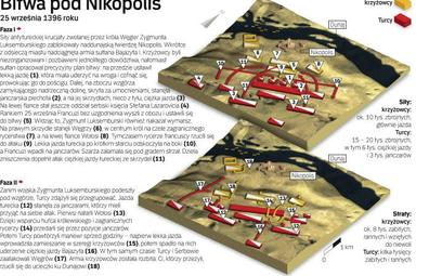 Bitwa pod Nikopolis