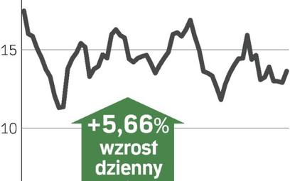Niepewny jak szwajcarski bank