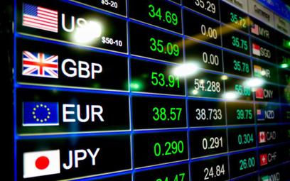 Wymiana ciosów na rynku forex