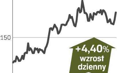 KGHM – spółka, o której się mówi w Warszawie