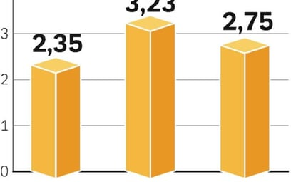 Mniej chętnych na inwestowanie. Fundusze inwestycyjne przeżyły prawdziwy boom w 2007 roku. W czasie