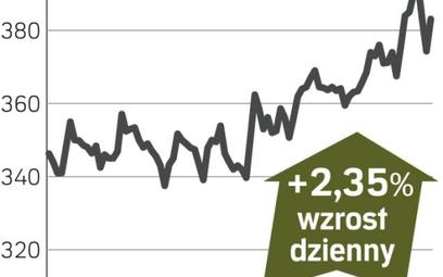 PZU – spółka, o której się mówi w Warszawie